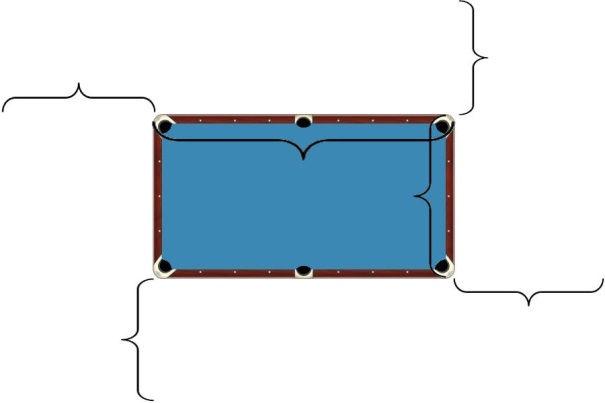 billardtisch raumbedarf berechnen billard. Black Bedroom Furniture Sets. Home Design Ideas
